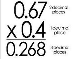 decimal的图片释义。 如果您认为该图片不合适,可以上传新图片来帮助我们改进