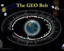 geosynchronous orbit的图片释义。 如果您认为该图片不合适,可以上传新图片来帮助我们改进